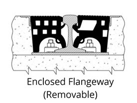 Enclosed_Flangeway_Removable