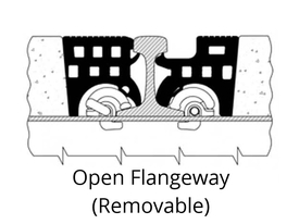 Open_Flangeway_Removable
