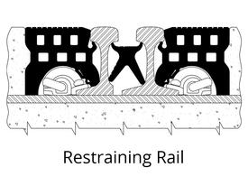 Restraining_Rail